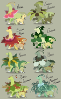 Chikorita Line Species by GrolderArts