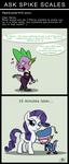 Ask Spike Scales by Loreto-Arts