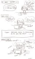 Story of my life by Nerah-chan