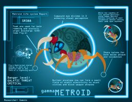 Metroid Cycle: Gamma Metroid by Samolo