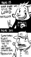 20 years of Metallica by Uncle-White