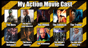 My Action Movie Cast by benoski