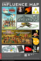Influence map meme by SourHex
