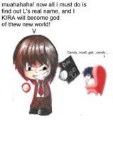 the reason L never caught kira by ChibiMonsterz