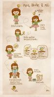 Meet Mara and Miu by arwenita