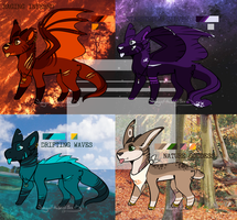 Elements Aesthetic Results by SongoftheWildBeast