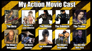 My Action Movie Cast by Stylistic86