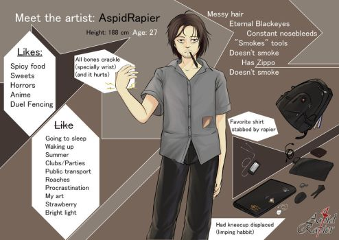 Meet the artist meme by AspidRapier