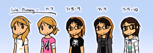 Me timeline thingy by alibumpkin