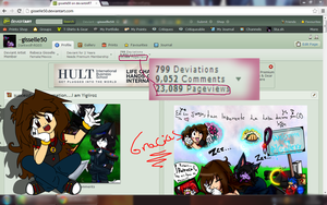 23,089 visitas! :D by gisselle50