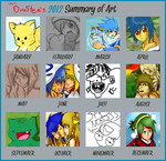 Art Summary 2012 by Dino5tee