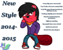 New Style 2014-15 by Baron-Redbeaver