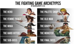 The Fighting Game Archetypes by bluerelativity