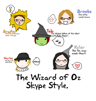 Wizard of Oz Skype style by PsychoticGAL