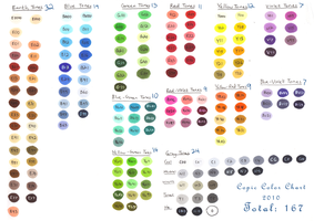 Copic Color Chart: 2010 by cartoongirl7 on DeviantArt