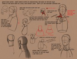 Simple Neck notes for Davi by FUNKYMONKEY1945