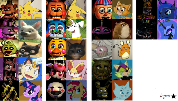 five Nights at pikachu Character Recast Meme by lopez765