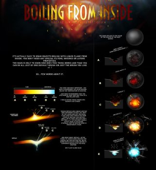 Boiling from inside by oione