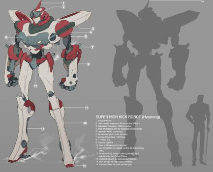 Mecha Design by beatboxsamurai
