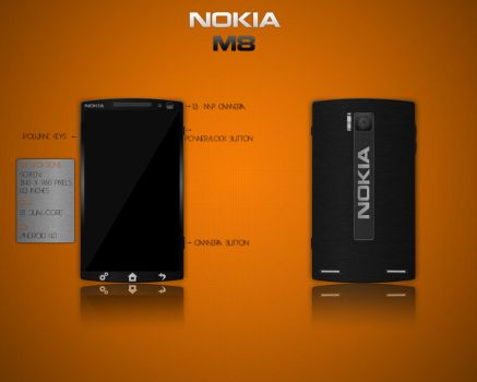 Nokia Concept by 0Ic3Cub30