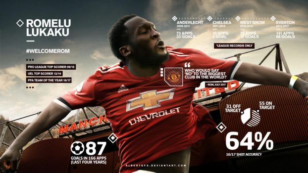 Explore Lukaku On DeviantArt