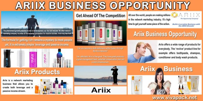 Ariix by AriixProducts
