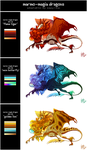 ADOPT: Marmo-Magia Dragons I (SOLD) by Empyrisan