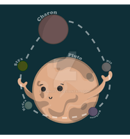 Pluto Juggeling Surrounding Planets by Jennuitte