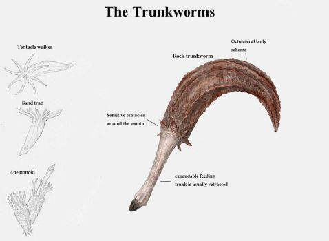 REP: The Trunkworms by Ramul